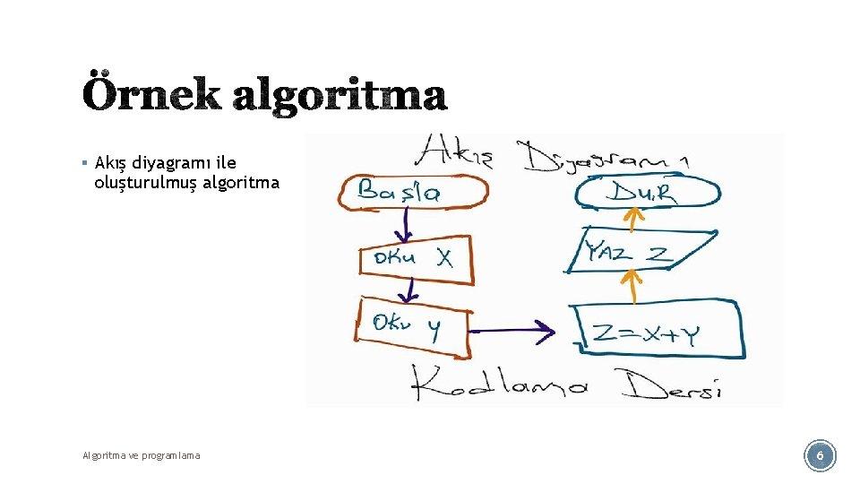 § Akış diyagramı ile oluşturulmuş algoritma Algoritma ve programlama 6
