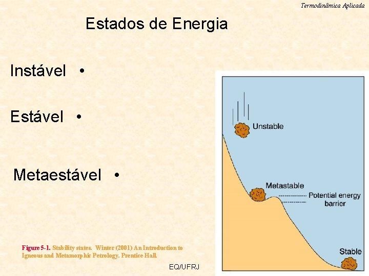 Termodinâmica Aplicada Estados de Energia Instável • Estável • Metaestável • Figure 5 -1.
