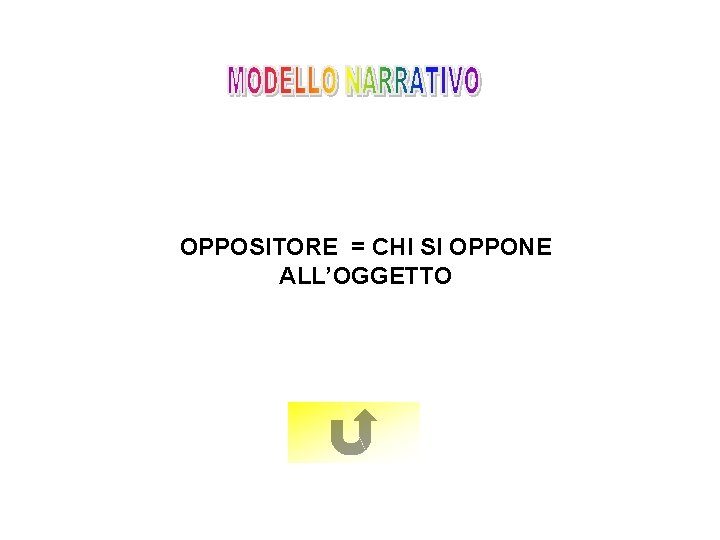 OPPOSITORE = CHI SI OPPONE ALL'OGGETTO