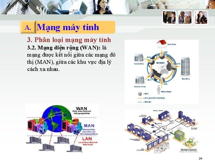 A. Mạng máy tính 3. Phân loại mạng máy tính 3. 2. Mạng diện