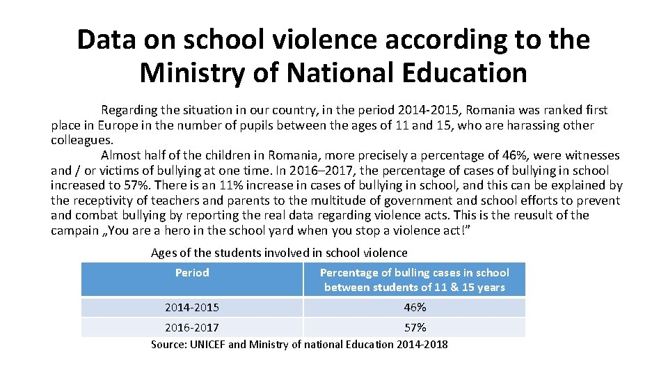 Data on school violence according to the Ministry of National Education Regarding the situation