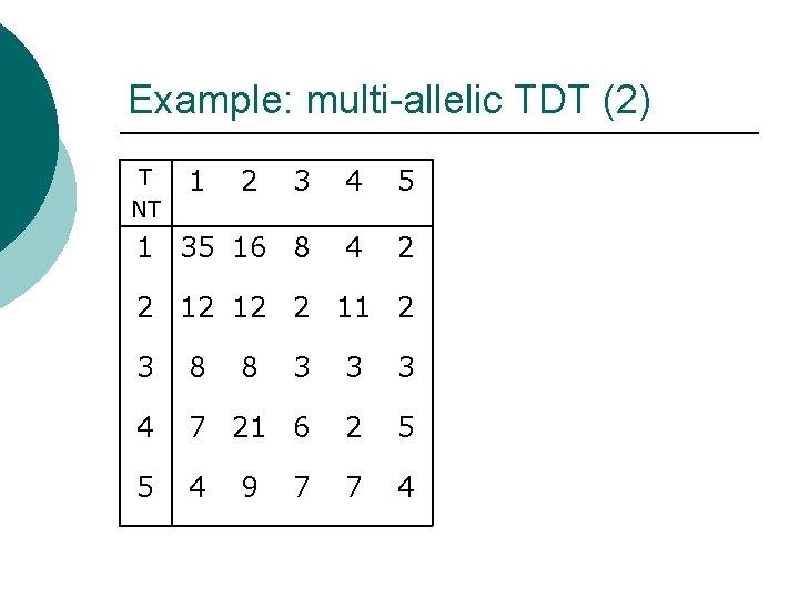 Example: multi-allelic TDT (2) 3 4 5 1 35 16 8 4 2 T