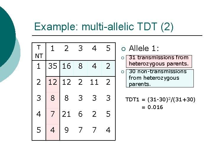 Example: multi-allelic TDT (2) T NT 1 2 3 4 5 ¡ ¡ 1