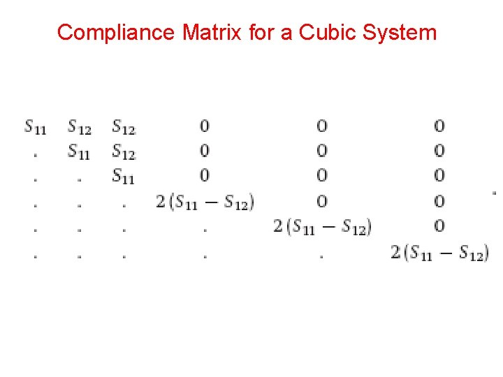 Compliance Matrix for a Cubic System