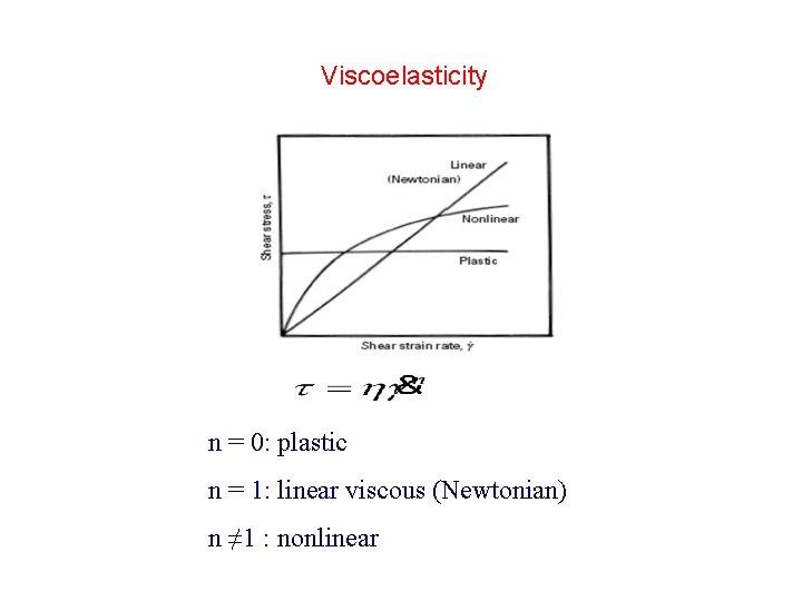 Viscoelasticity n = 0: plastic n = 1: linear viscous (Newtonian) n ≠ 1