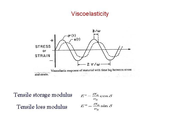 Viscoelasticity Tensile storage modulus Tensile loss modulus