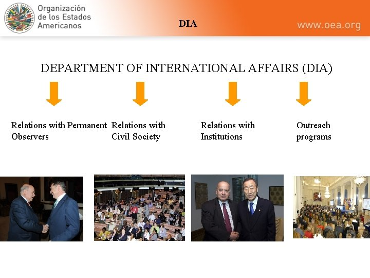 DIA DEPARTMENT OF INTERNATIONAL AFFAIRS (DIA) Relations with Permanent Relations with Observers Civil Society