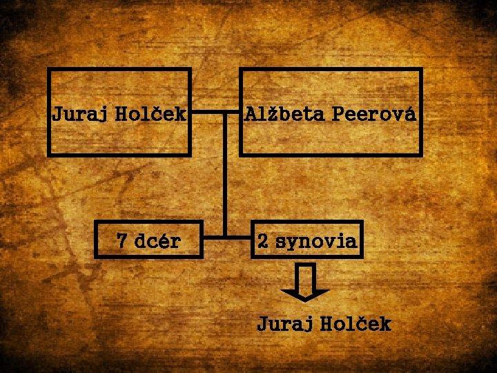 Juraj Holček 7 dcér Alžbeta Peerová 2 synovia Juraj Holček