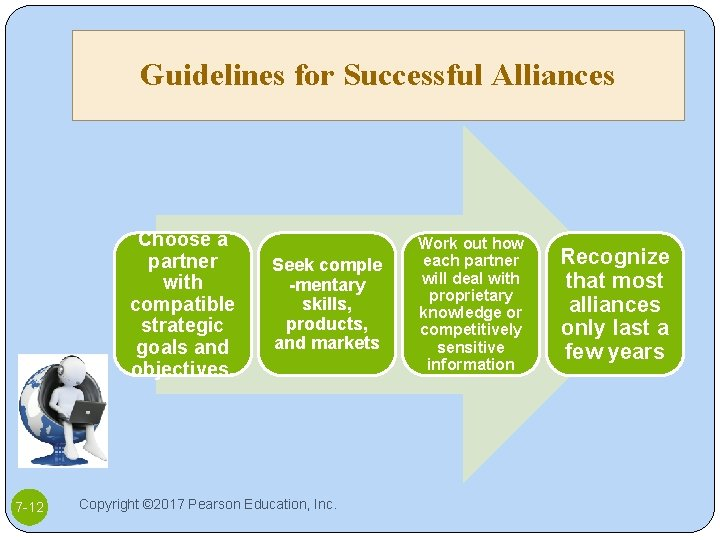 Guidelines for Successful Alliances Choose a partner with compatible strategic goals and objectives. 7