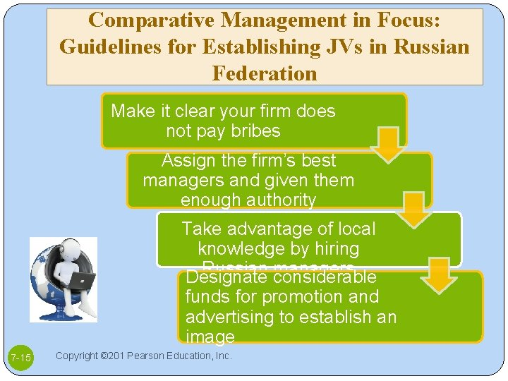 Comparative Management in Focus: Guidelines for Establishing JVs in Russian Federation Make it clear