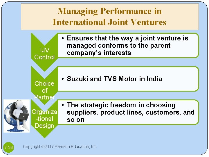 Managing Performance in International Joint Ventures IJV Control Choice of Partner • Ensures that