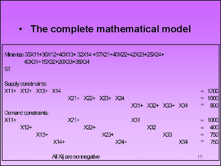 • The complete mathematical model = = = = 17