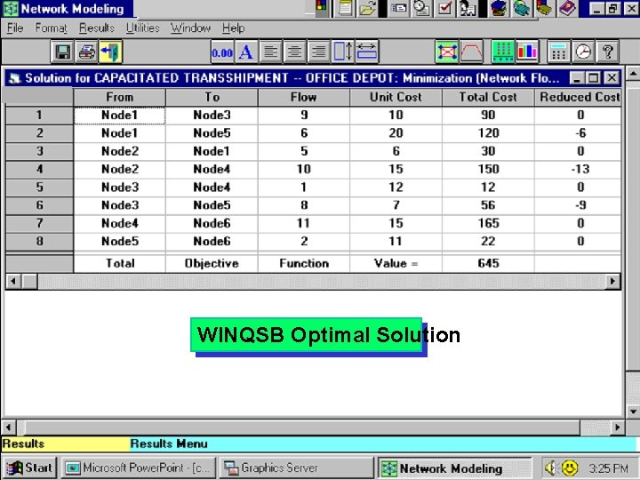 WINQSB Optimal Solution 28