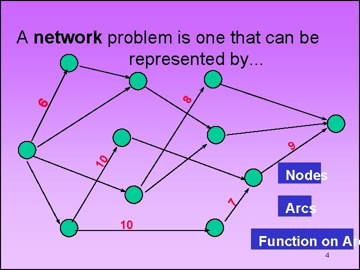 6 8 A network problem is one that can be represented by. . .