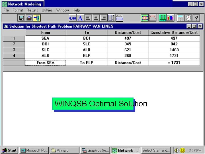 WINQSB Optimal Solution 52