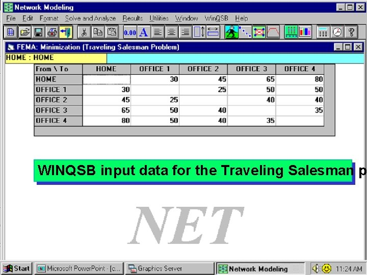 WINQSB input data for the Traveling Salesman p 78