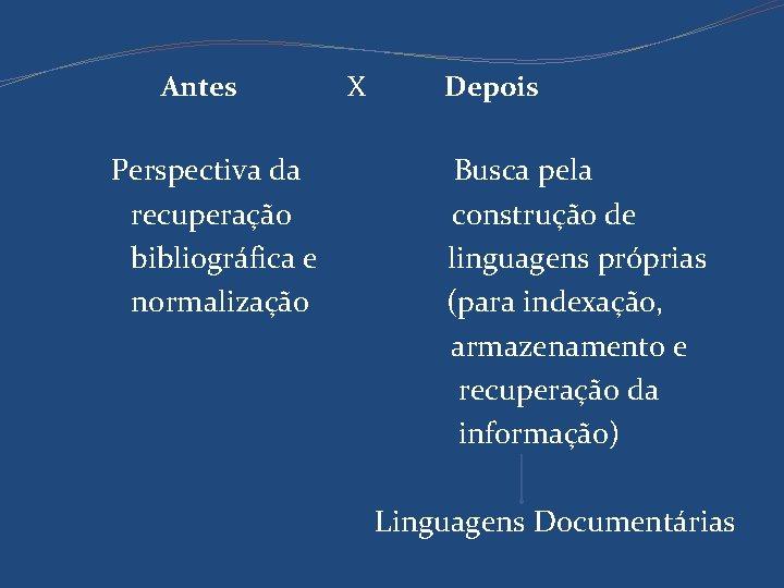 Antes Perspectiva da recuperação bibliográfica e normalização X Depois Busca pela construção de linguagens