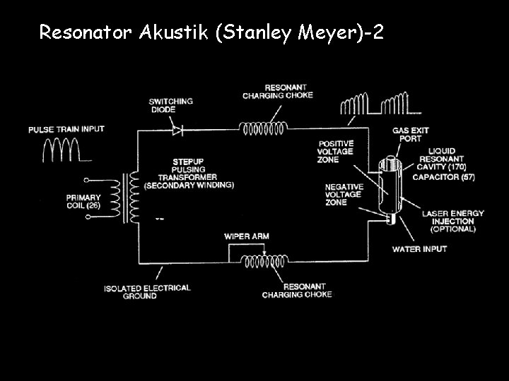 Resonator Akustik (Stanley Meyer)-2