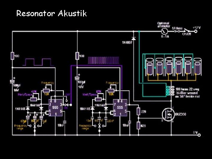Resonator Akustik