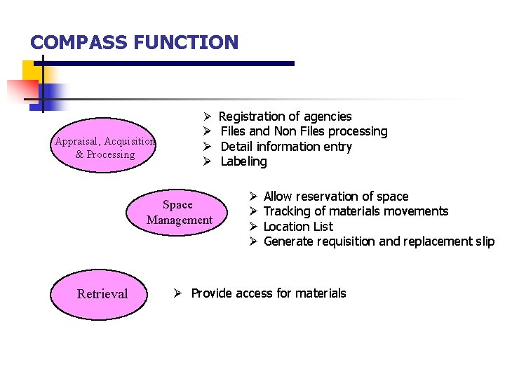 COMPASS FUNCTION Ø Registration of agencies Appraisal, Acquisition & Processing Ø Files and Non