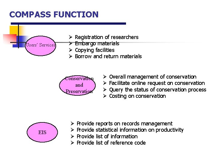 COMPASS FUNCTION Users' Services Ø Registration of researchers Ø Embargo materials Ø Copying facilities
