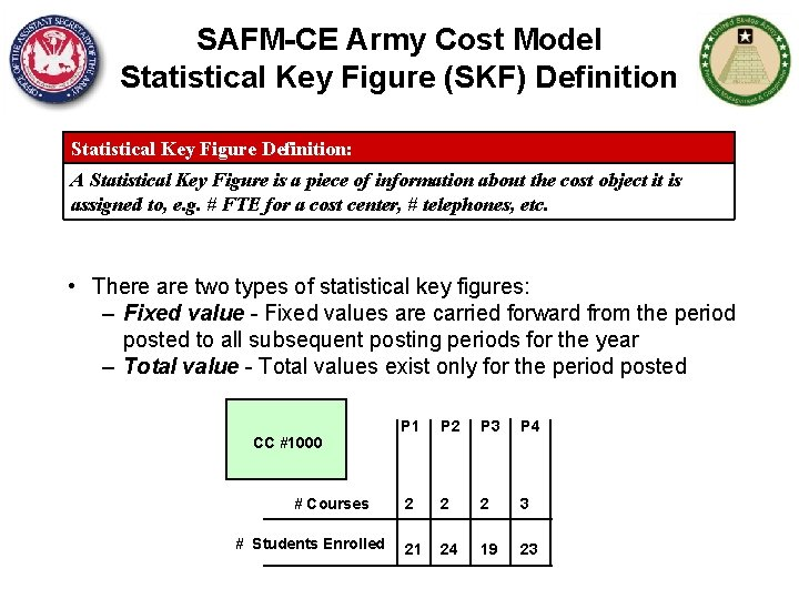 SAFM-CE Army Cost Model Statistical Key Figure (SKF) Definition Statistical Key Figure Definition: A