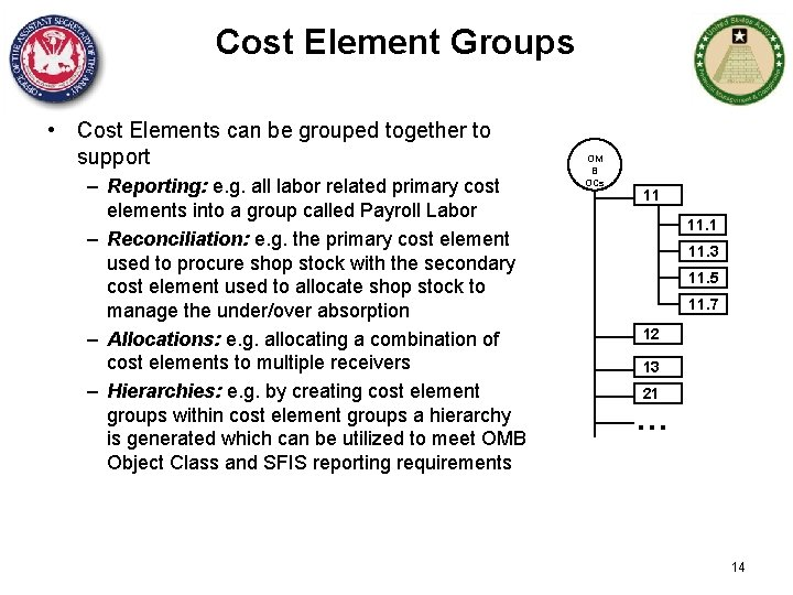 Cost Element Groups • Cost Elements can be grouped together to support – Reporting: