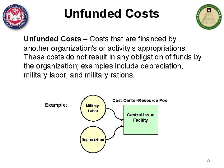 Unfunded Costs – Costs that are financed by another organization's or activity's appropriations. These
