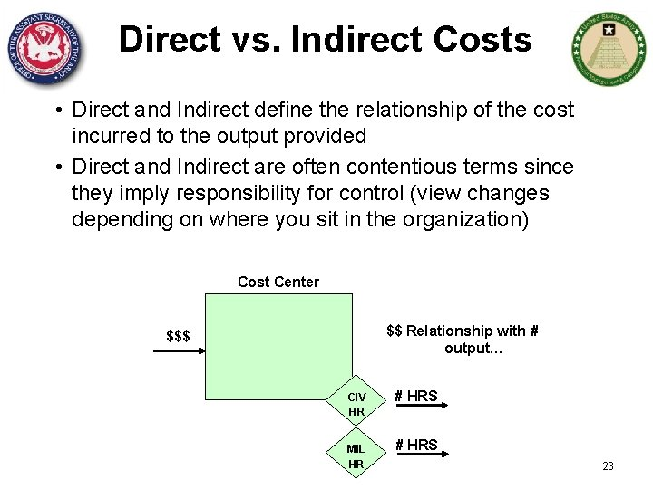 Direct vs. Indirect Costs • Direct and Indirect define the relationship of the cost