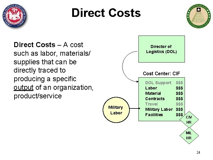 Direct Costs – A cost such as labor, materials/ supplies that can be directly