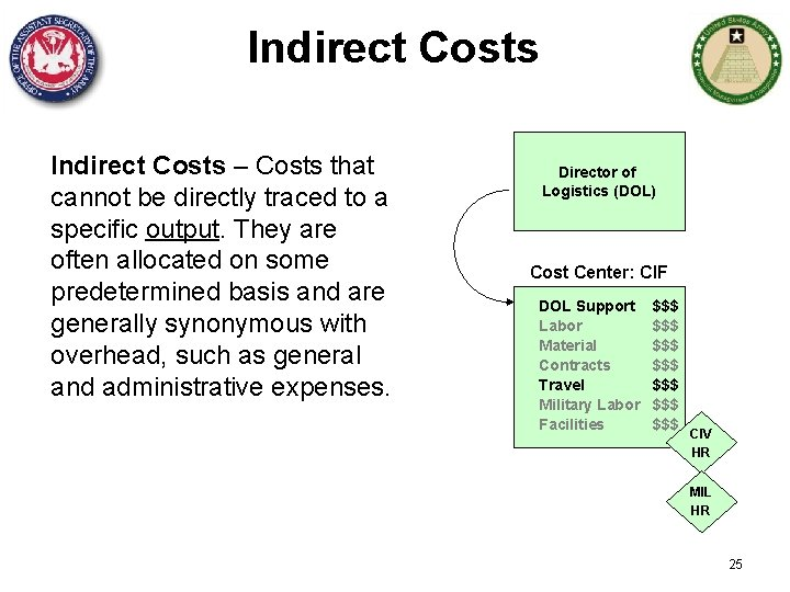 Indirect Costs – Costs that cannot be directly traced to a specific output. They