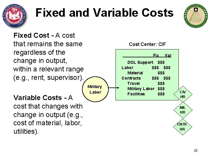 Fixed and Variable Costs Fixed Cost - A cost that remains the same regardless