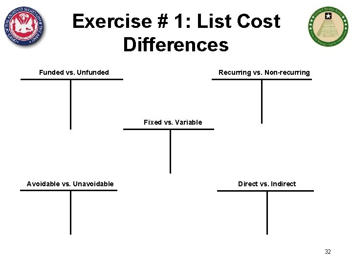 Exercise # 1: List Cost Differences Funded vs. Unfunded Recurring vs. Non-recurring Fixed vs.