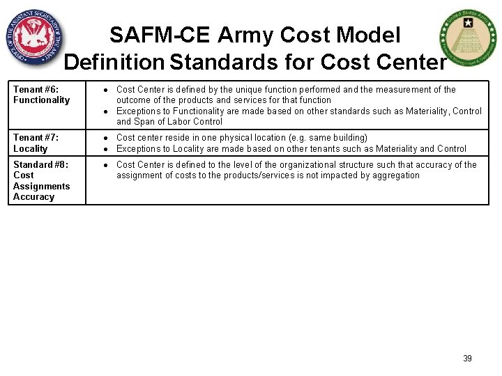 SAFM-CE Army Cost Model Definition Standards for Cost Center Tenant #6: Functionality Cost Center