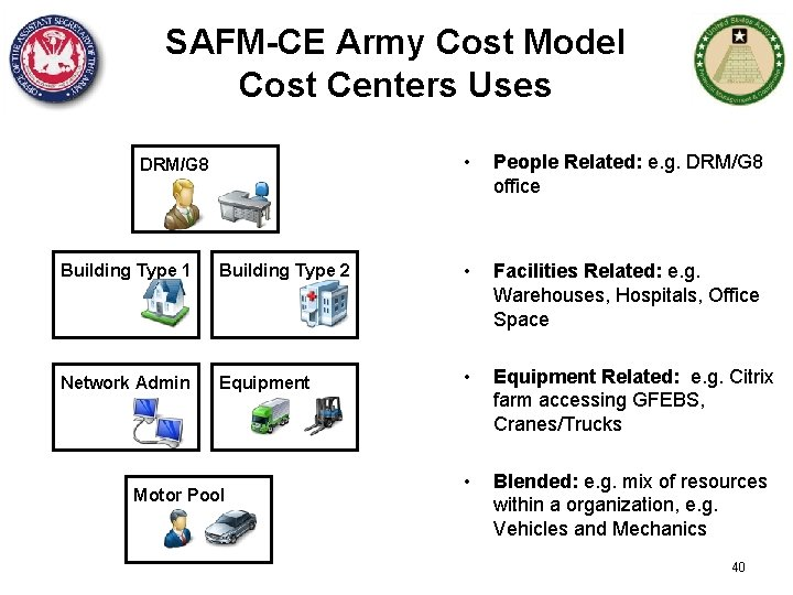 SAFM-CE Army Cost Model Cost Centers Uses DRM/G 8 • People Related: e. g.