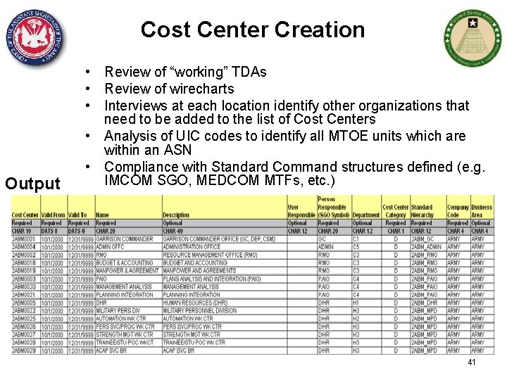 """Cost Center Creation Output • Review of """"working"""" TDAs • Review of wirecharts •"""