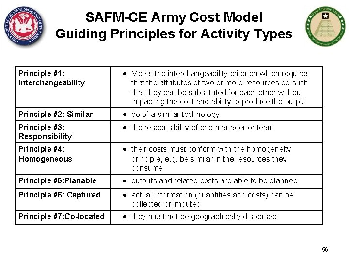 SAFM-CE Army Cost Model Guiding Principles for Activity Types Principle #1: Interchangeability Meets the