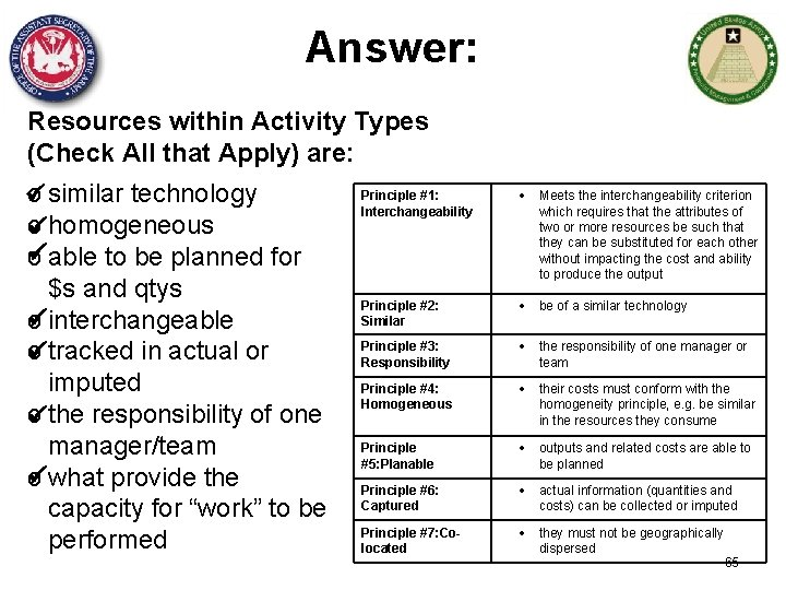Answer: Resources within Activity Types (Check All that Apply) are: o similar technology o