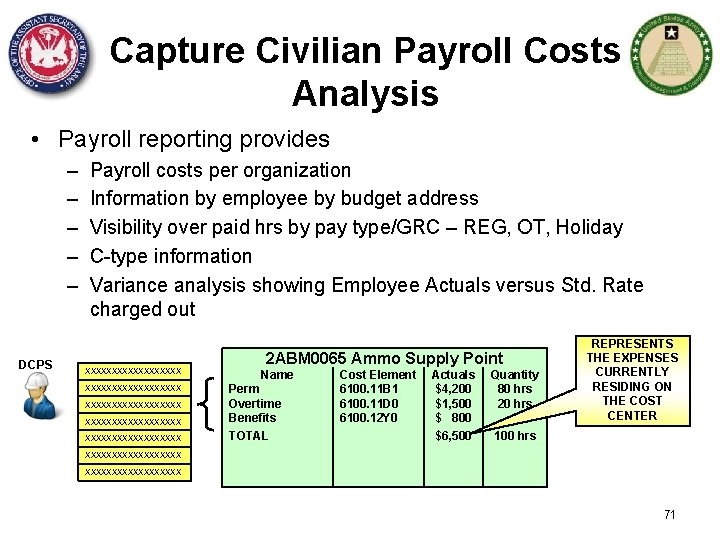 Capture Civilian Payroll Costs Analysis • Payroll reporting provides – – – DCPS Payroll