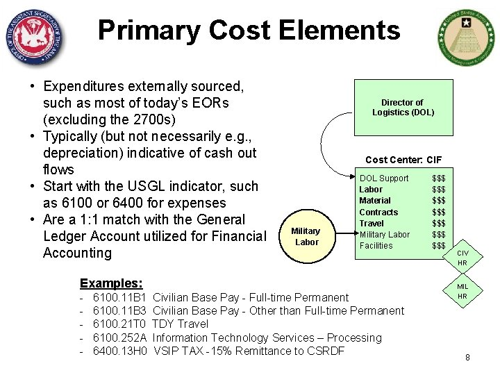 Primary Cost Elements • Expenditures externally sourced, such as most of today's EORs (excluding