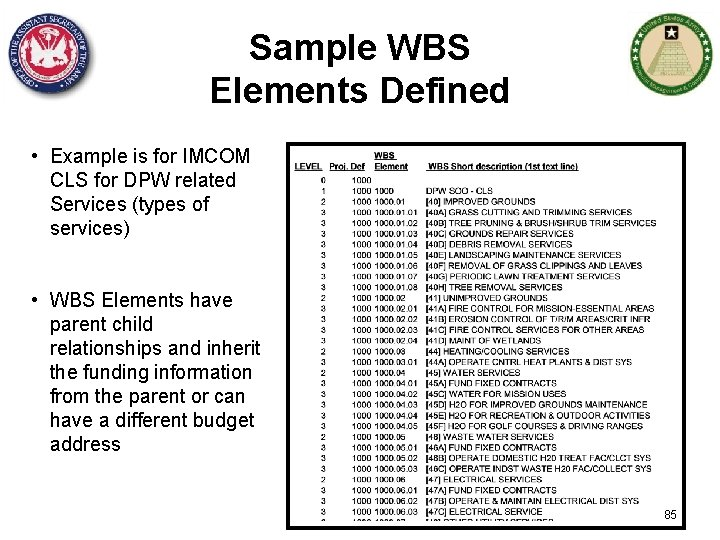 Sample WBS Elements Defined • Example is for IMCOM CLS for DPW related Services
