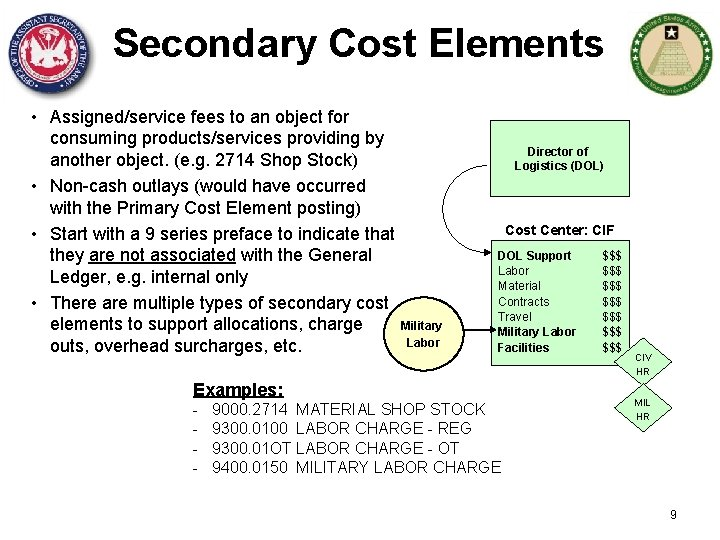 Secondary Cost Elements • Assigned/service fees to an object for consuming products/services providing by