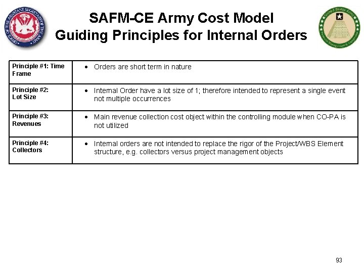 SAFM-CE Army Cost Model Guiding Principles for Internal Orders Principle #1: Time Frame Orders