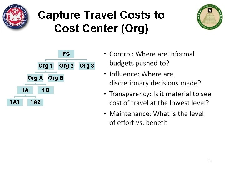 Capture Travel Costs to Cost Center (Org) FC Org 1 Org 2 Org 3