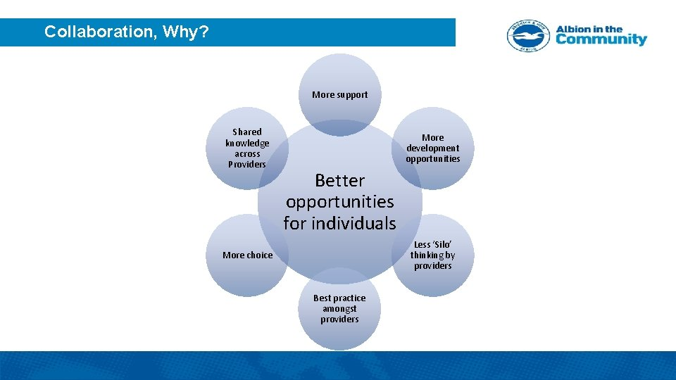Collaboration, Why? More support Shared knowledge across Providers More development opportunities Better opportunities for