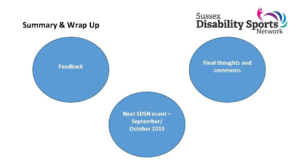 Summary & Wrap Up Final thoughts and comments Feedback Next SDSN event – September/