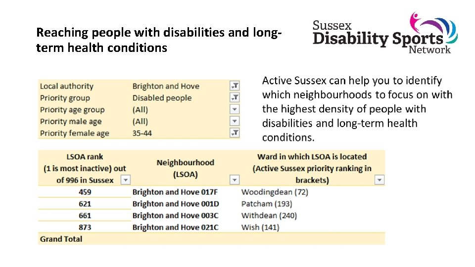 Reaching people with disabilities and longterm health conditions