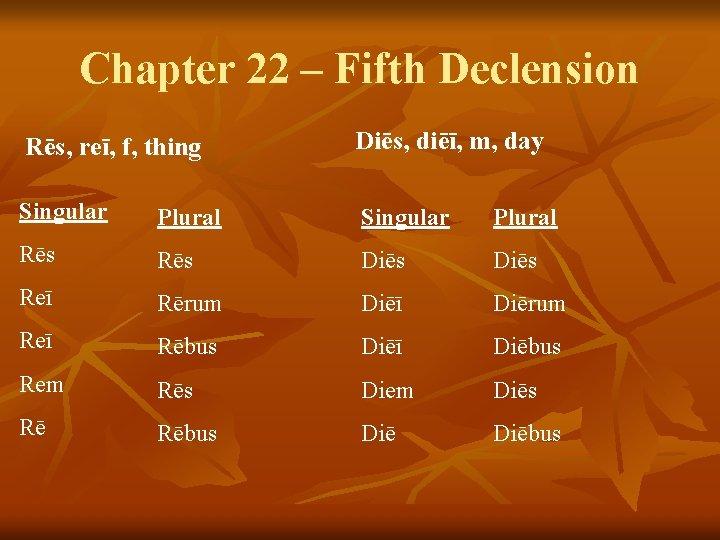 Chapter 22 – Fifth Declension Rēs, reī, f, thing Diēs, diēī, m, day Singular