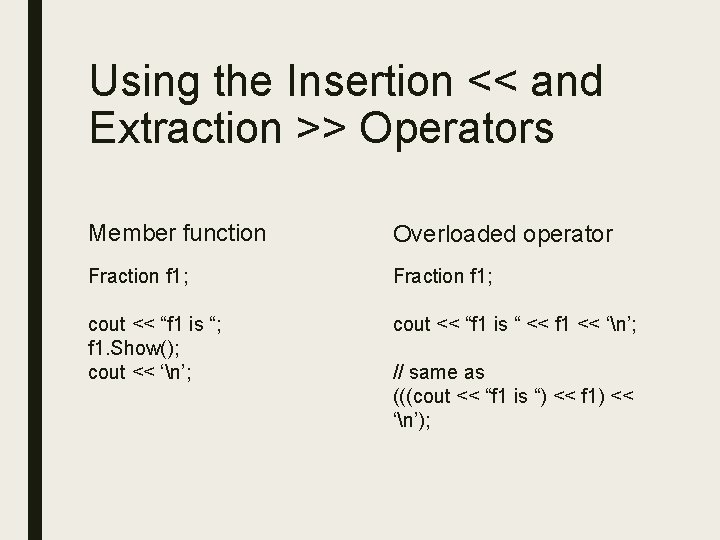 Using the Insertion << and Extraction >> Operators Member function Overloaded operator Fraction f