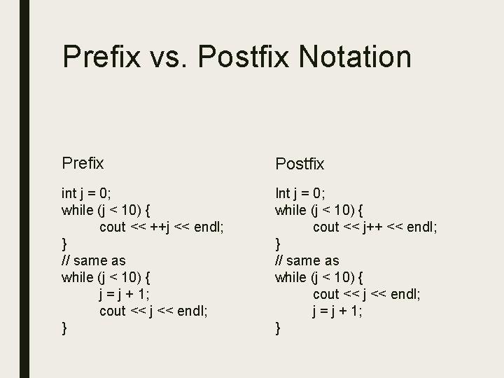Prefix vs. Postfix Notation Prefix Postfix int j = 0; while (j < 10)
